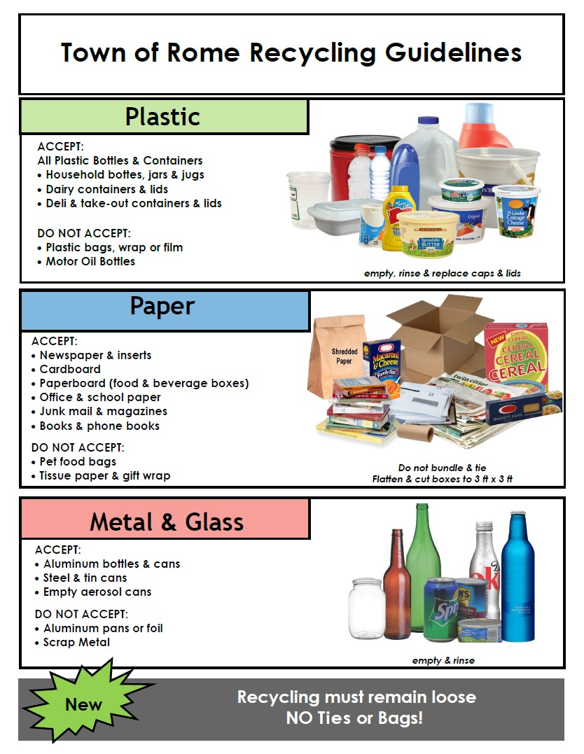 Town of Rome Recycling Guidelines